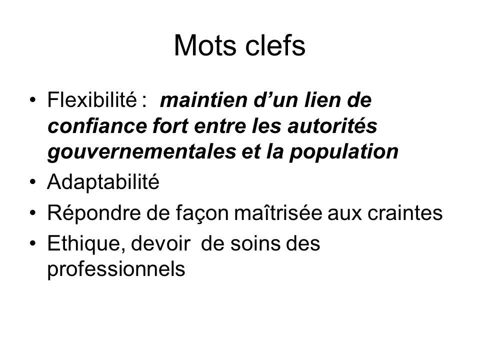Mots clefs Flexibilité : maintien d'un lien de confiance fort entre les autorités gouvernementales et la population.