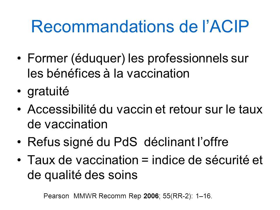 Recommandations de l'ACIP