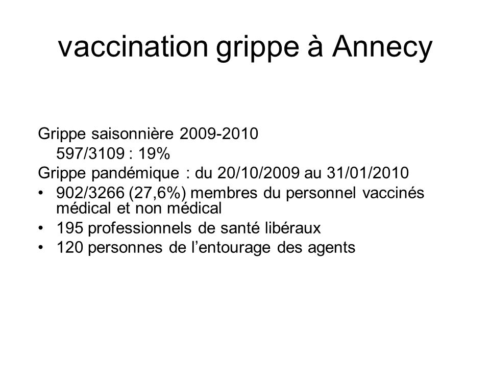 vaccination grippe à Annecy