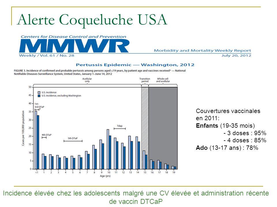 Alerte Coqueluche USA Couvertures vaccinales. en 2011: Enfants (19-35 mois) - 3 doses : 95% - 4 doses : 85%