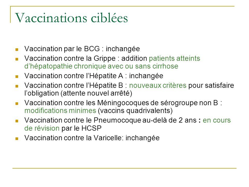 Vaccinations ciblées Vaccination par le BCG : inchangée