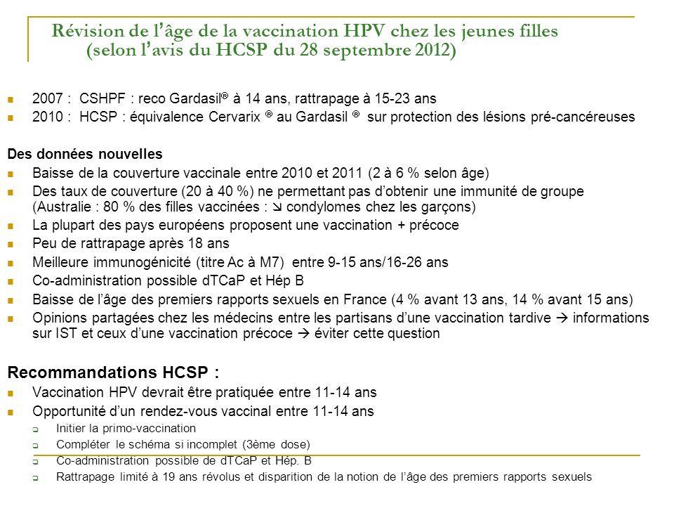 Révision de l'âge de la vaccination HPV chez les jeunes filles (selon l'avis du HCSP du 28 septembre 2012)