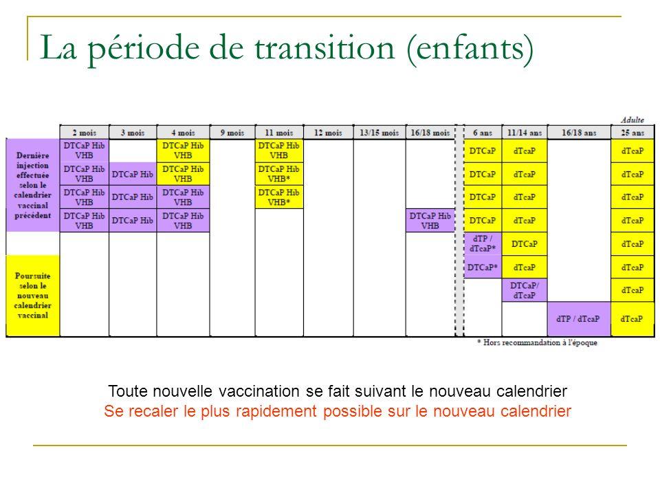 La période de transition (enfants)