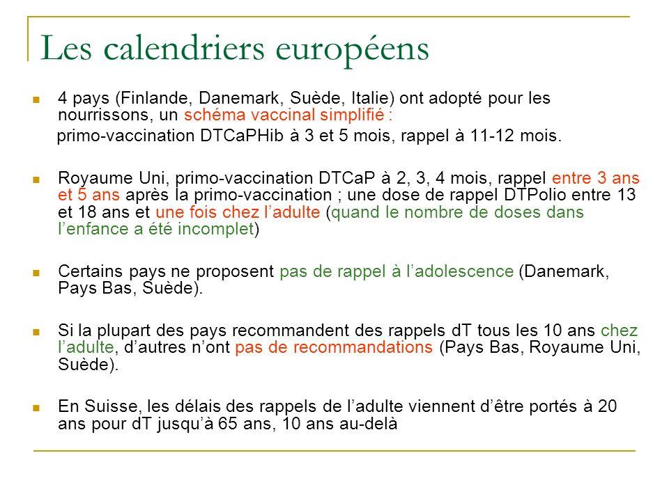 Les calendriers européens