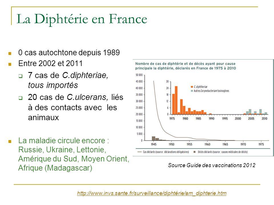 La Diphtérie en France 7 cas de C.diphteriae, tous importés