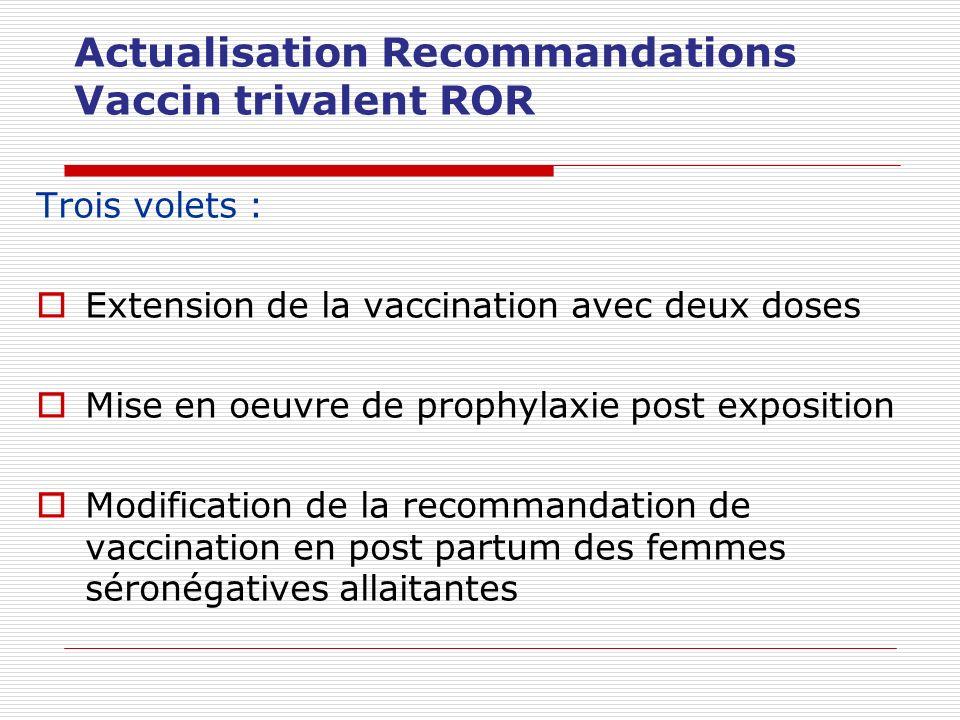 Actualisation Recommandations Vaccin trivalent ROR