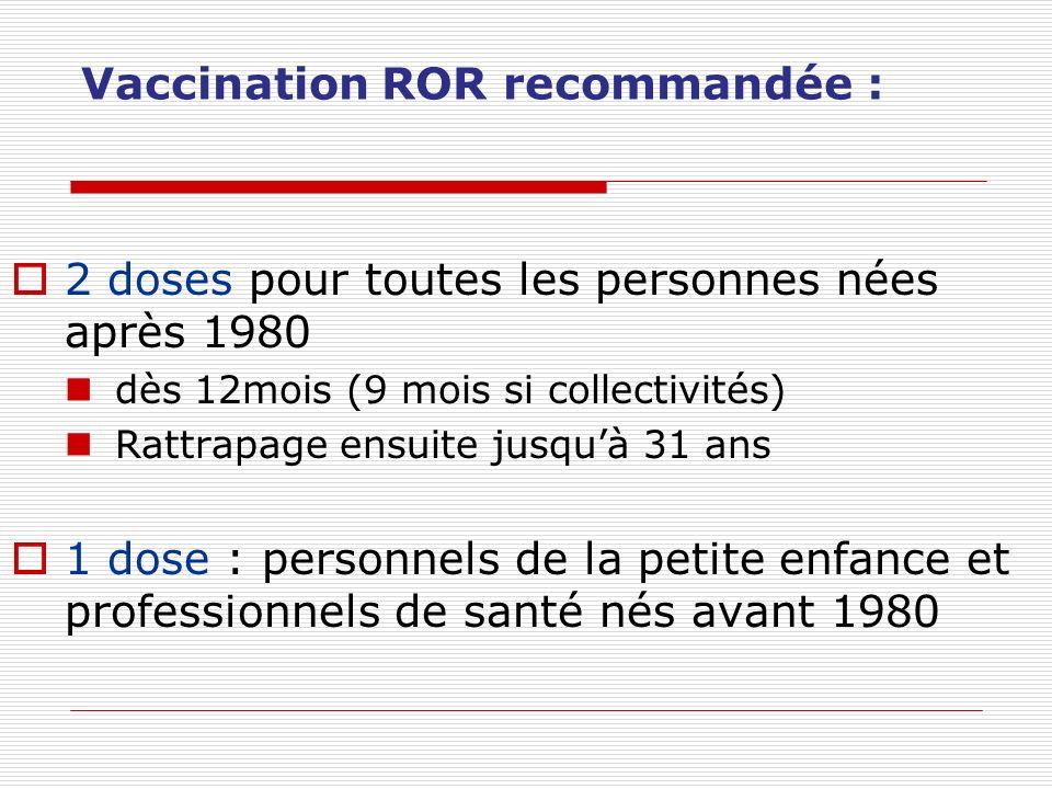 Vaccination ROR recommandée :