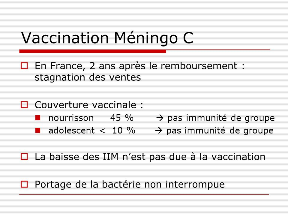 Vaccination Méningo C En France, 2 ans après le remboursement : stagnation des ventes. Couverture vaccinale :