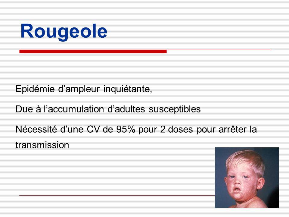 Rougeole Epidémie d'ampleur inquiétante,