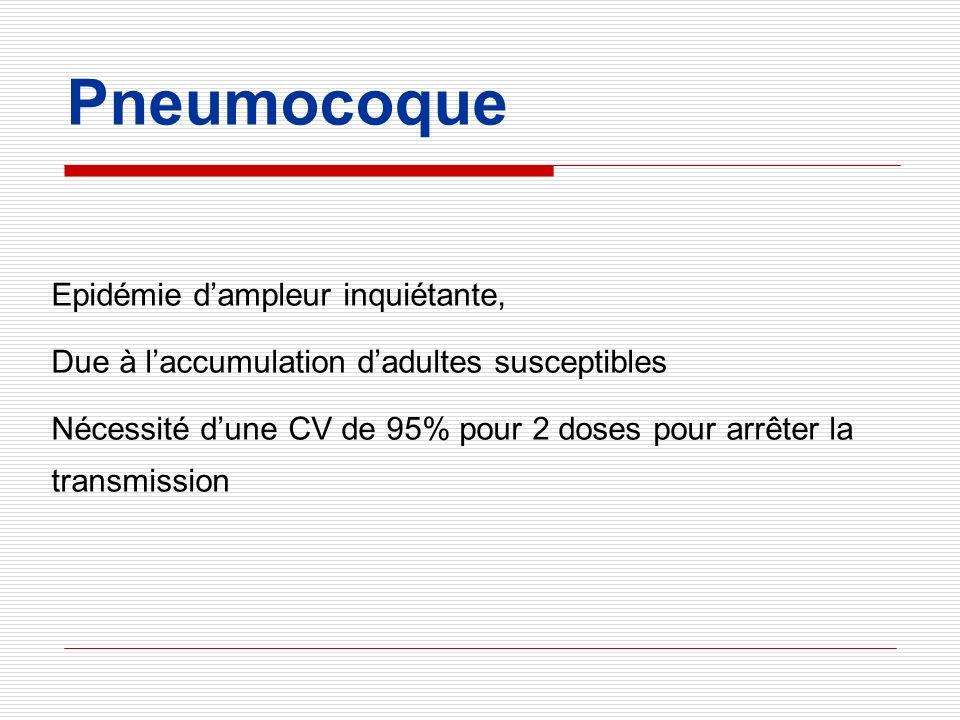 Pneumocoque Epidémie d'ampleur inquiétante,