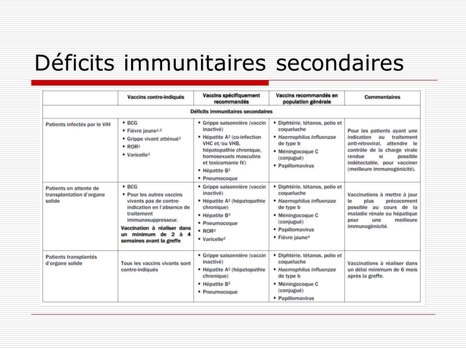 Déficits immunitaires secondaires