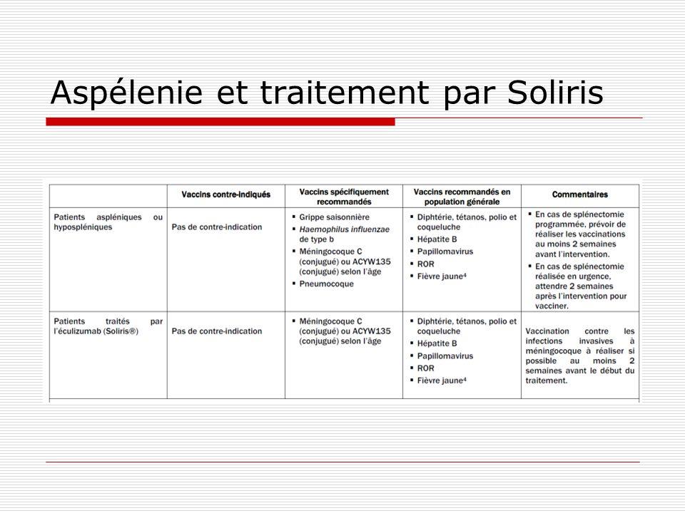 Aspélenie et traitement par Soliris