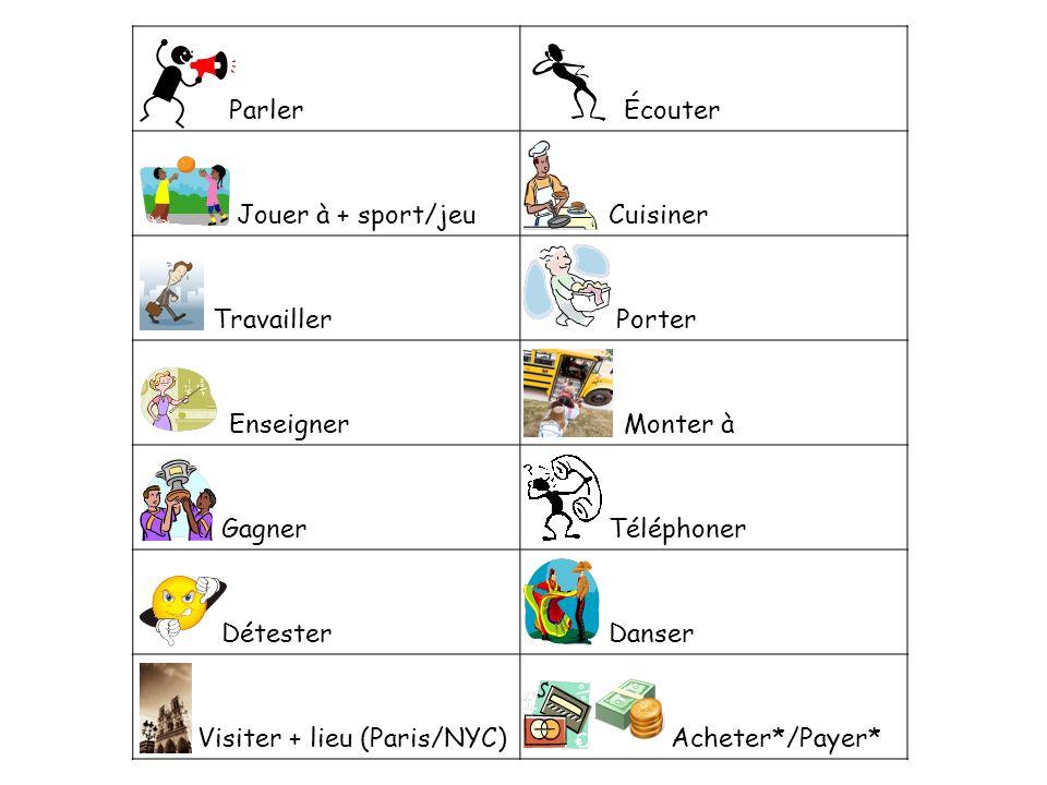 Parler Écouter. Jouer à + sport/jeu. Cuisiner. Travailler. Porter. Enseigner. Monter à. Gagner.
