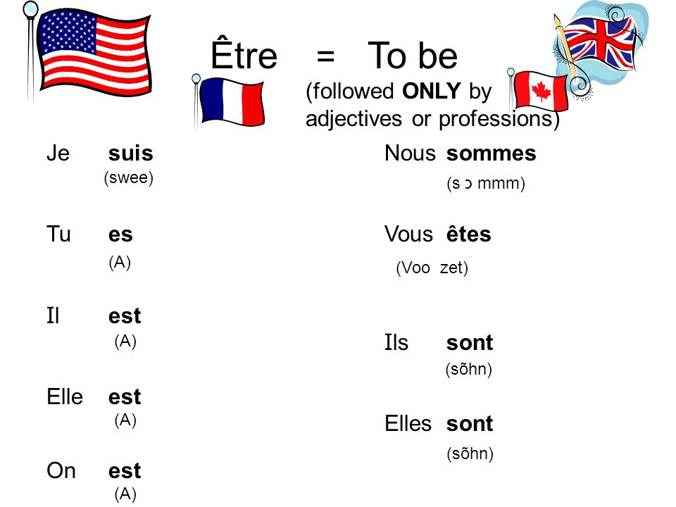 Être = To be (followed ONLY by adjectives or professions) Je Tu Il