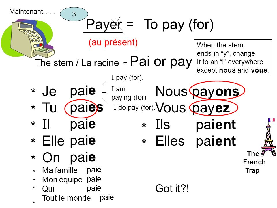 Payer = To pay (for) Pai or pay e es Je Tu Il Elle On pai Nous Vous