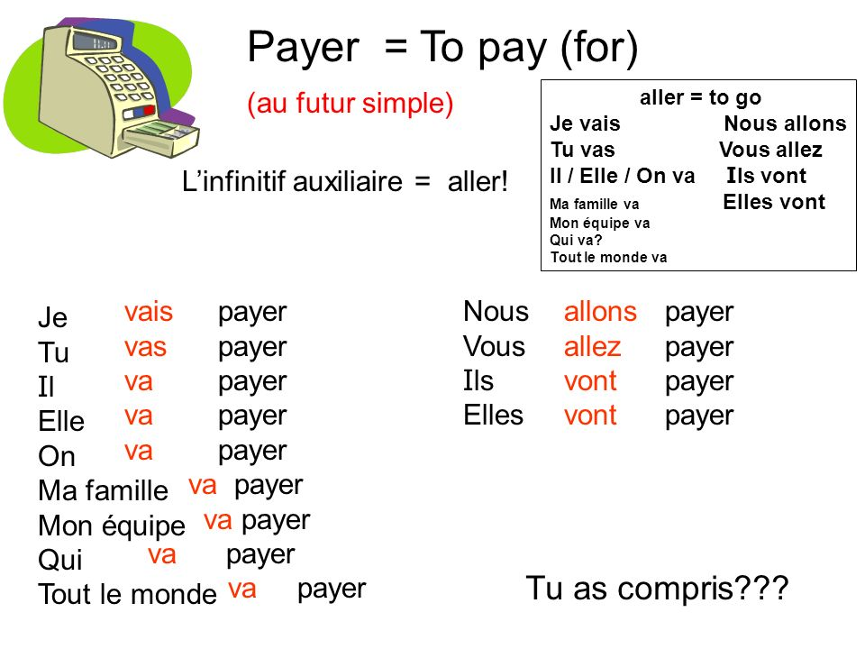 Payer = To pay (for) Tu as compris (au futur simple)