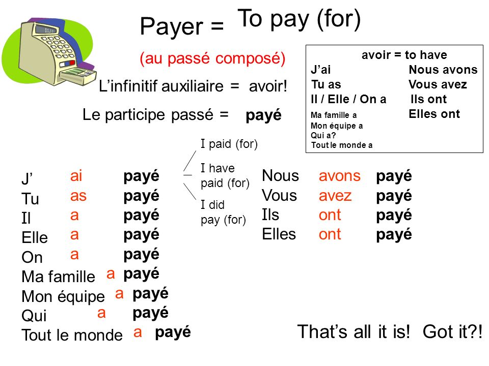 To pay (for) Payer = That's all it is! Got it ! (au passé composé)