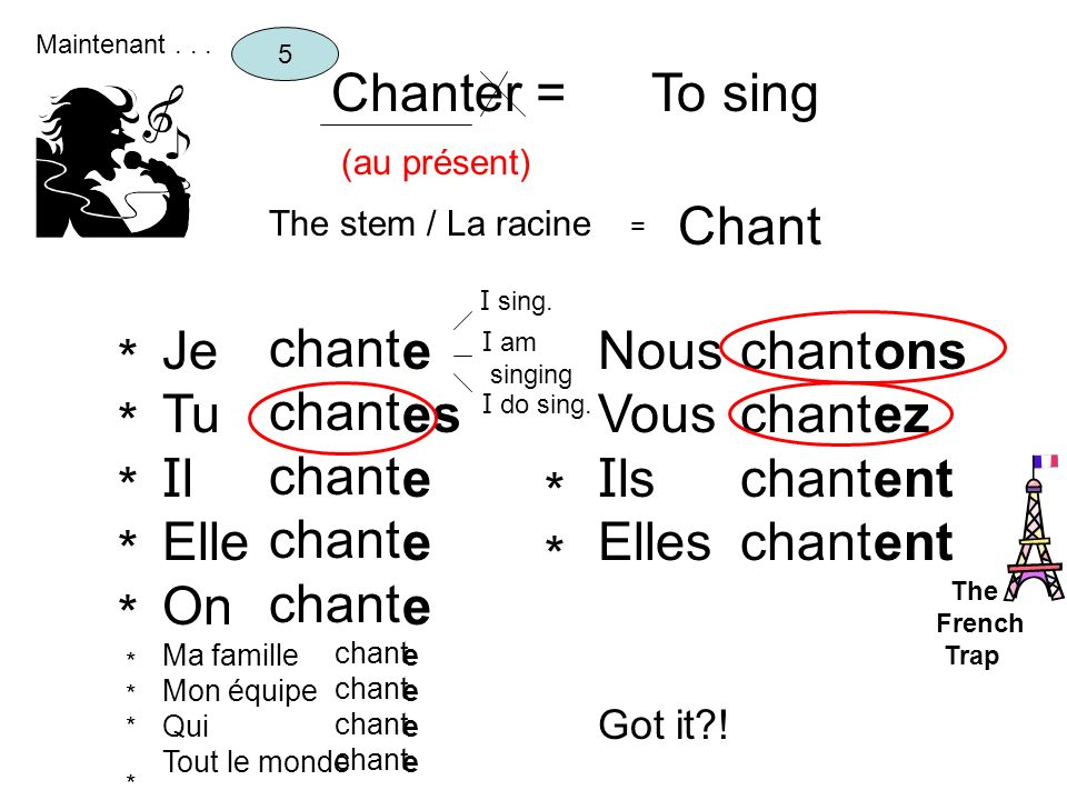 Chanter = To sing Chant Je Tu Il Elle On chant e es Nous Vous Ils