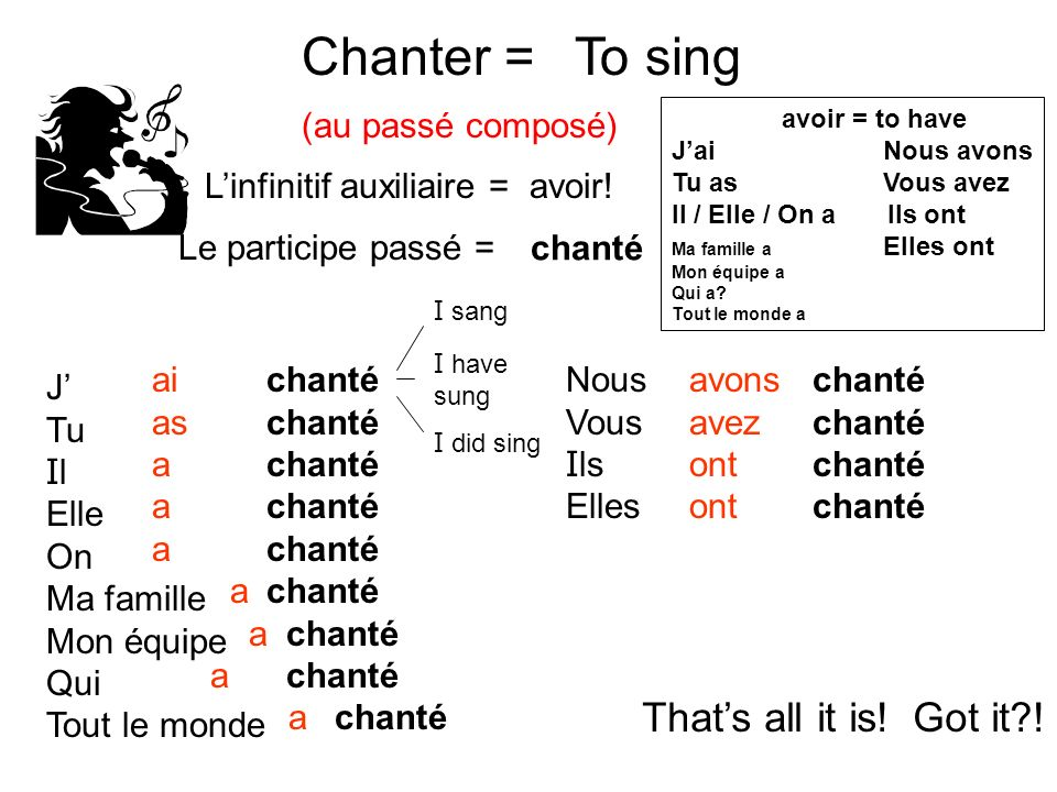 Chanter = To sing That's all it is! Got it ! (au passé composé)