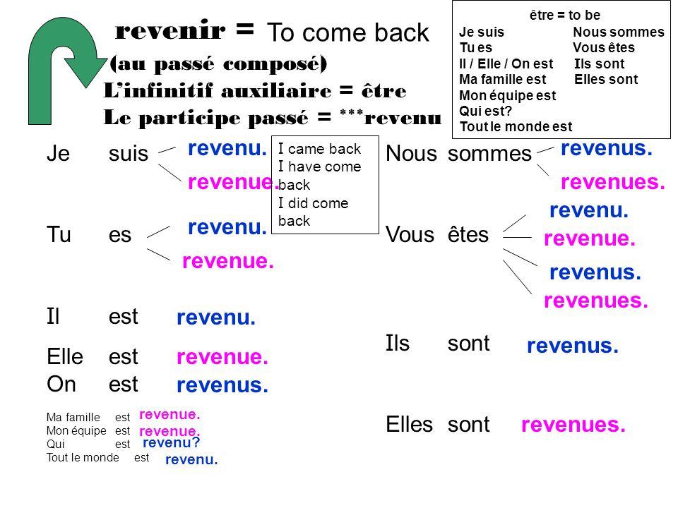 revenir = To come back (au passé composé)