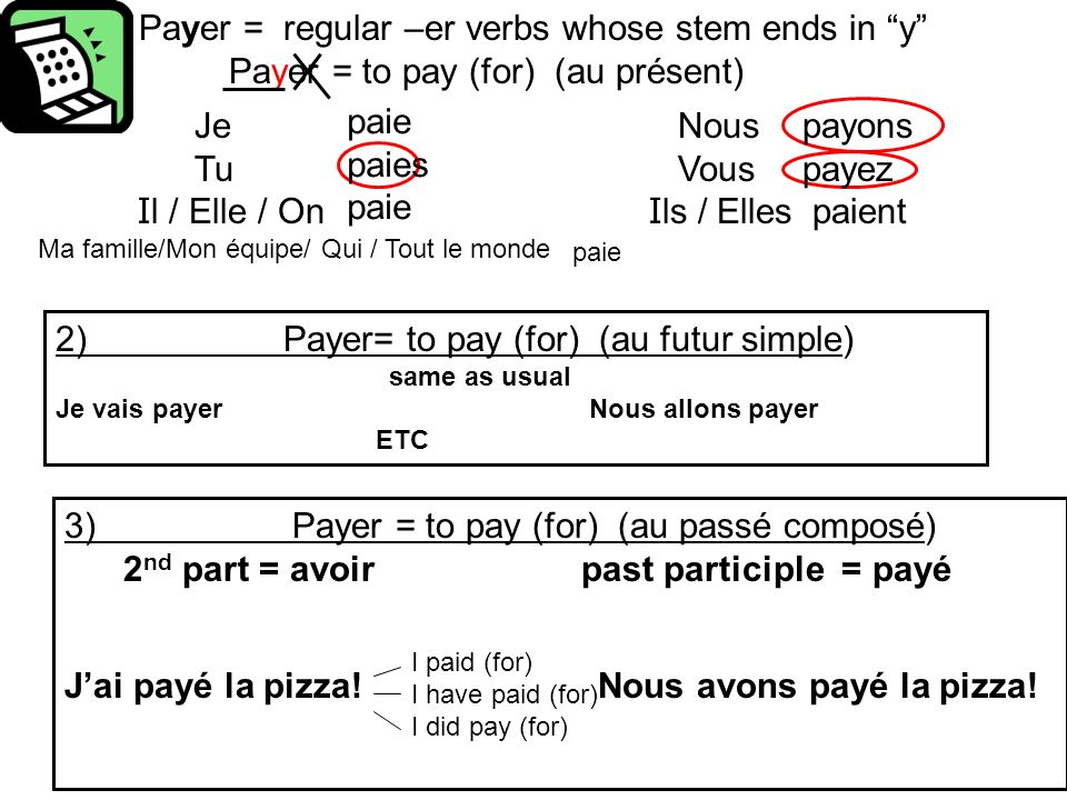 Payer = regular –er verbs whose stem ends in y