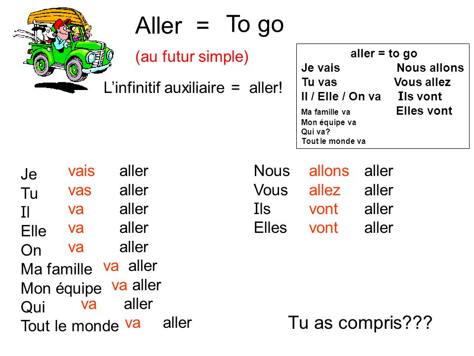To go Aller = Tu as compris (au futur simple)