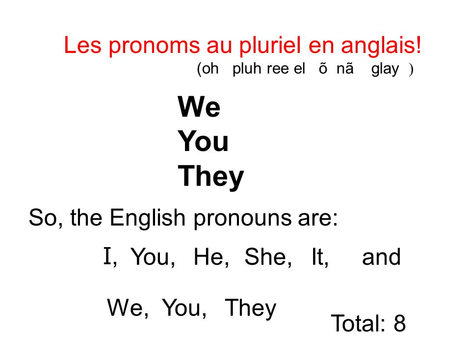 We You They Les pronoms au pluriel en anglais!