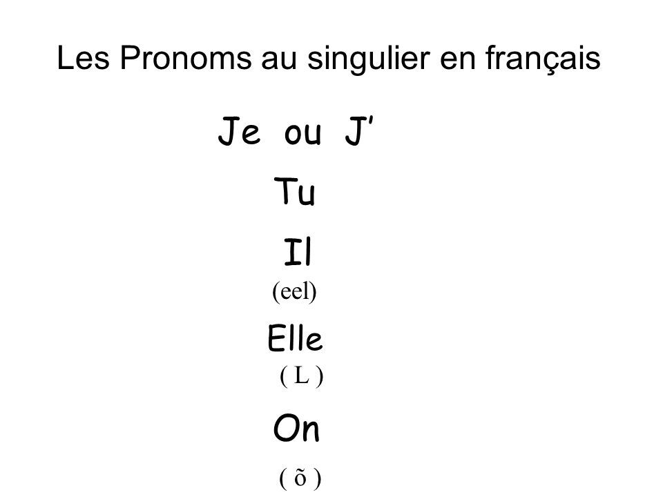 Je ou J' Tu Il On Les Pronoms au singulier en français Elle (eel)