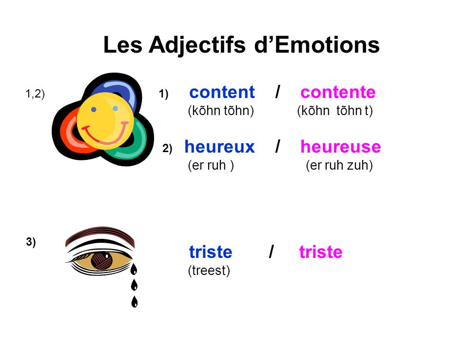 Les Adjectifs d'Emotions