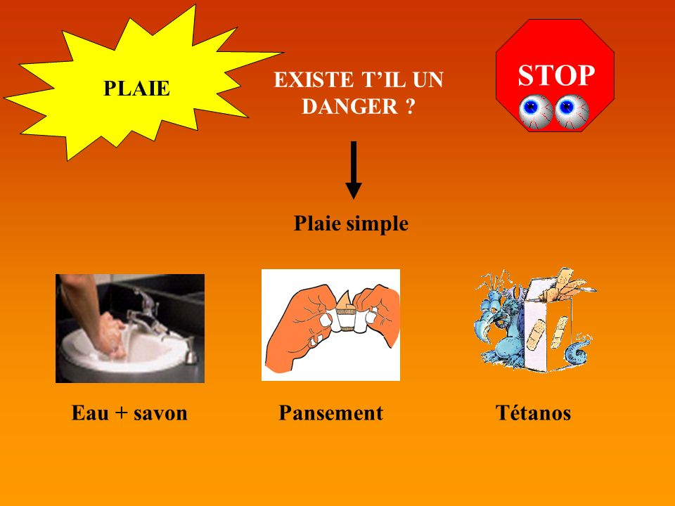 STOP EXISTE T'IL UN DANGER PLAIE Plaie simple Eau + savon Pansement