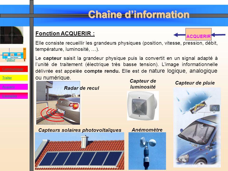 Capteurs solaires photovoltaïques