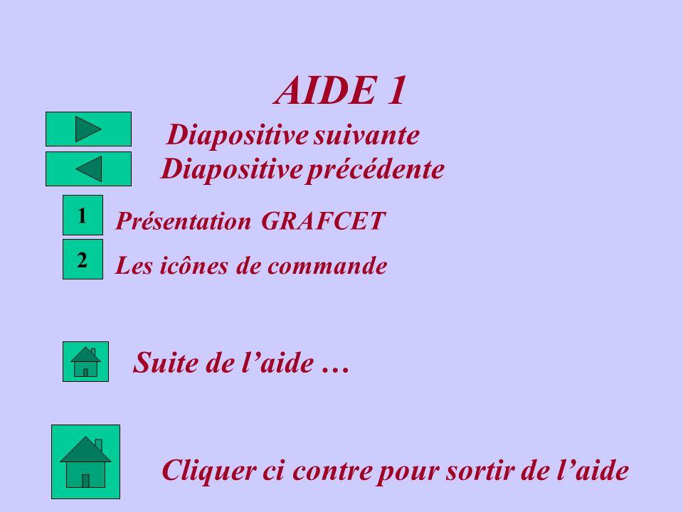 AIDE 1 Diapositive suivante Diapositive précédente Suite de l'aide …