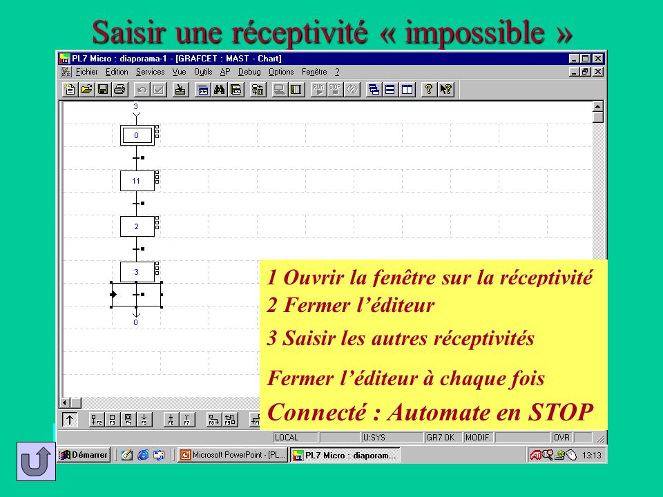 Saisir une réceptivité « impossible »