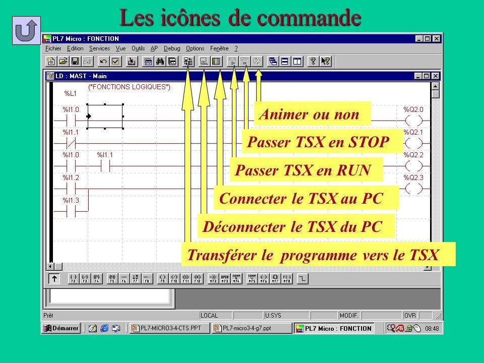 Les icônes de commande Animer ou non Passer TSX en STOP
