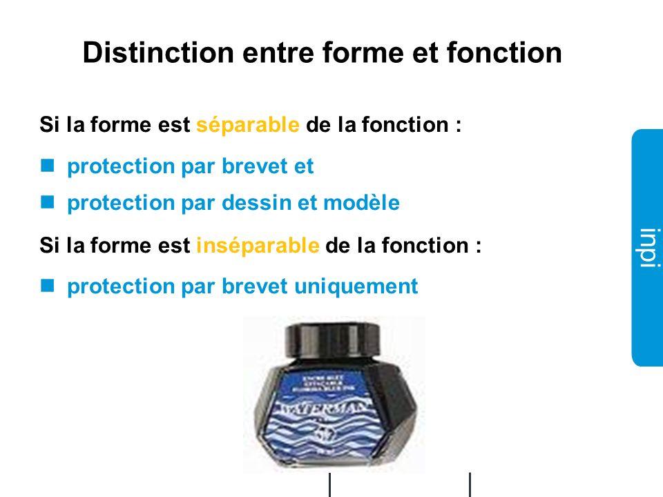 Distinction entre forme et fonction