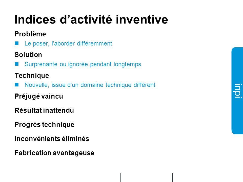 Indices d'activité inventive