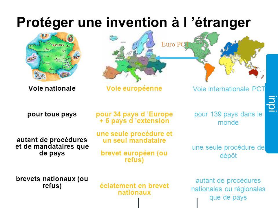 Protéger une invention à l 'étranger