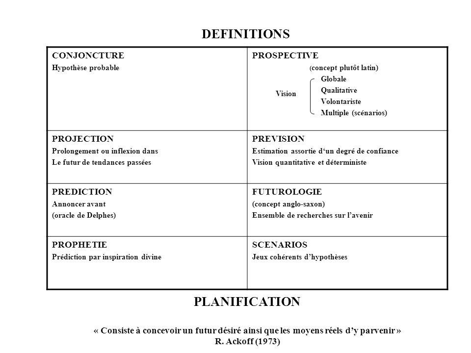 DEFINITIONS CONJONCTURE. Hypothèse probable. PROSPECTIVE. (concept plutôt latin) Globale. Qualitative.