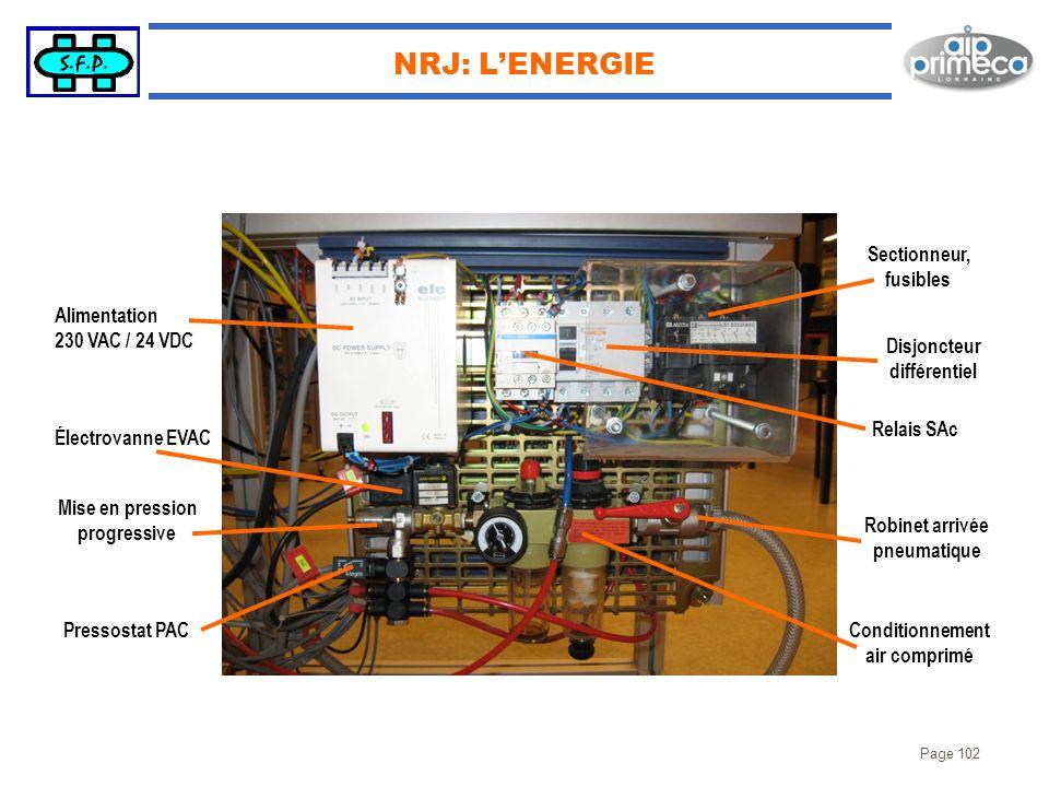 NRJ: L'ENERGIE Sectionneur, fusibles Alimentation 230 VAC / 24 VDC