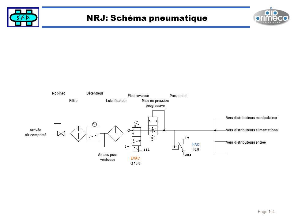 NRJ: Schéma pneumatique