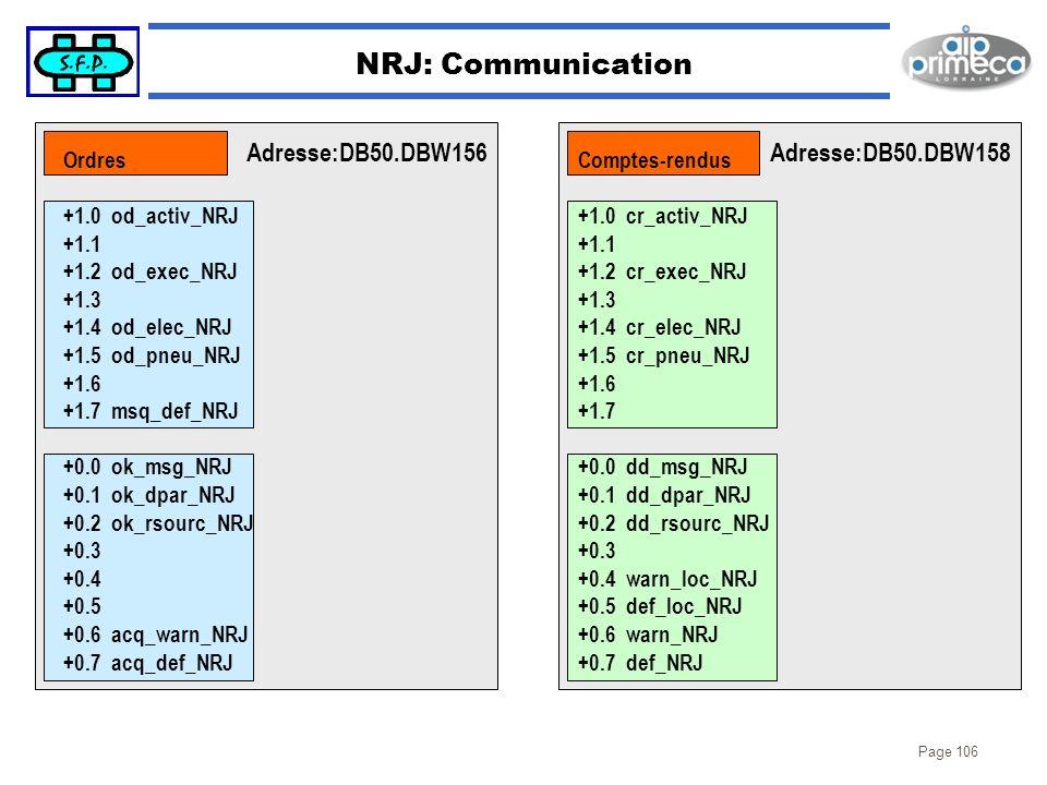 NRJ: Communication Adresse:DB50.DBW156 Adresse:DB50.DBW158 Ordres