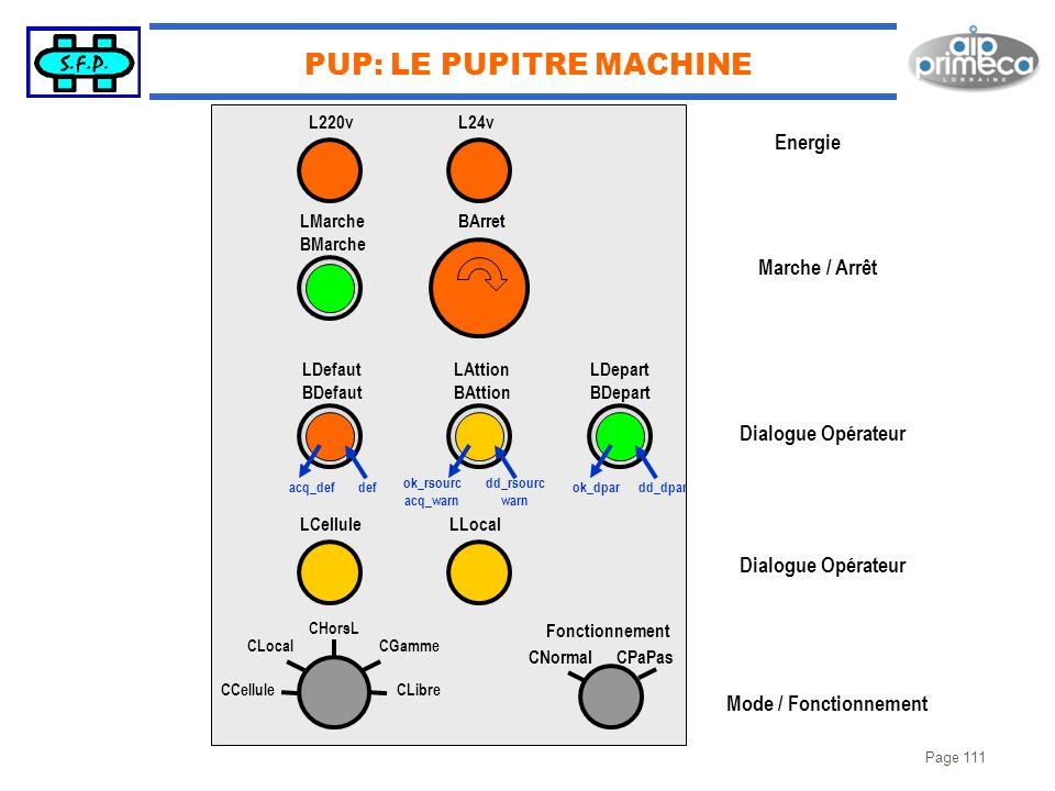 PUP: LE PUPITRE MACHINE