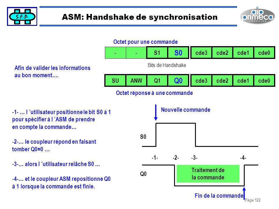 ASM: Handshake de synchronisation
