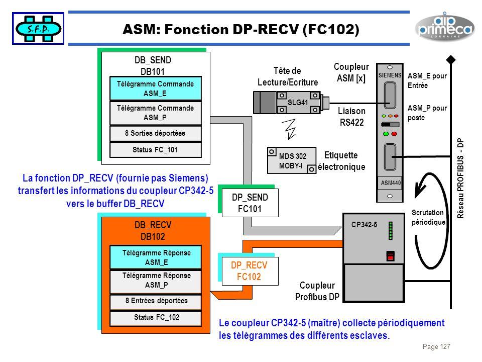 ASM: Fonction DP-RECV (FC102)