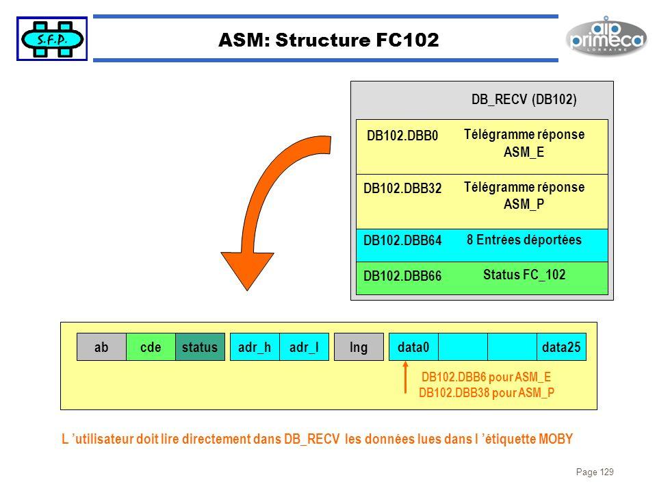 ASM: Structure FC102 DB_RECV (DB102) Télégramme réponse ASM_E ASM_P