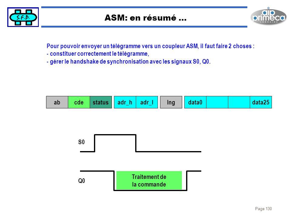 ASM: en résumé … Pour pouvoir envoyer un télégramme vers un coupleur ASM, il faut faire 2 choses : - constituer correctement le télégramme,