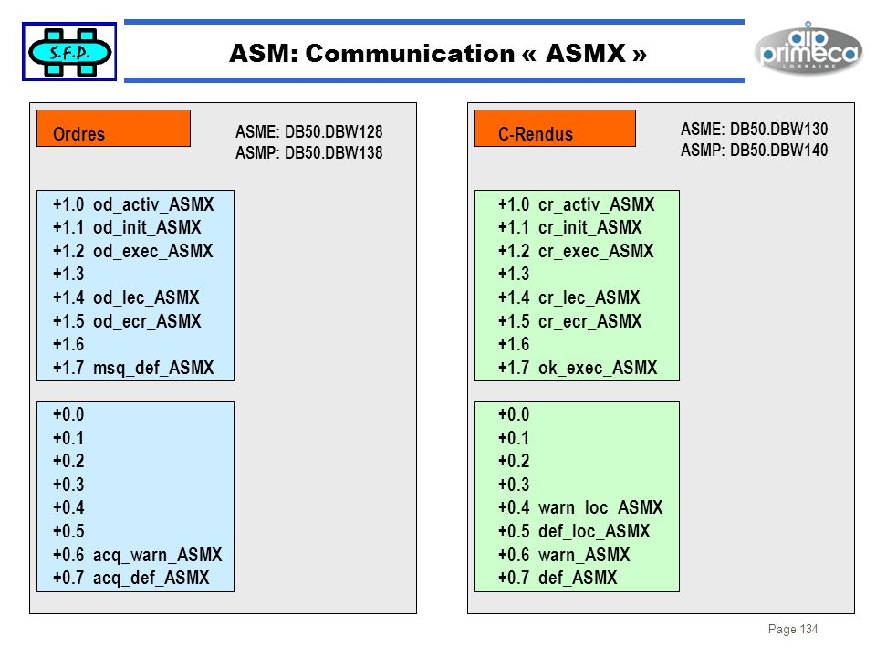 ASM: Communication « ASMX »