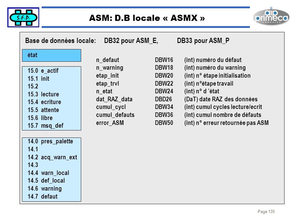 ASM: D.B locale « ASMX » Base de données locale: DB32 pour ASM_E, DB33 pour ASM_P. état.