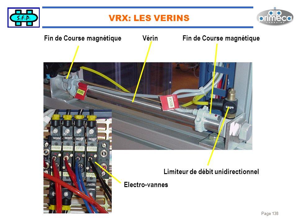 VRX: LES VERINS Fin de Course magnétique Vérin