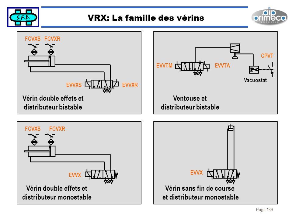 VRX: La famille des vérins